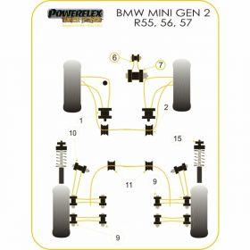 Powerflex Black Series