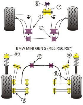 Powerflex Road Series
